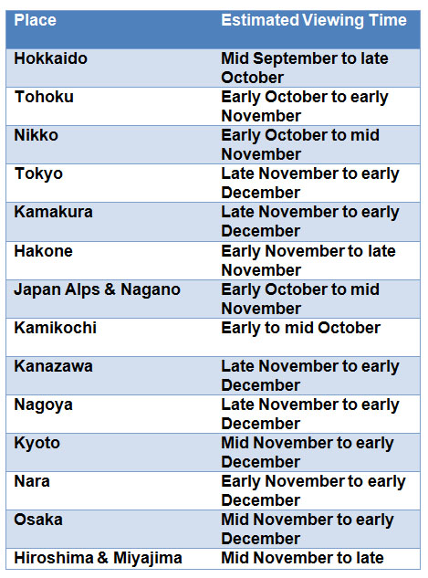 Autumn Colors Forecast 2015 in Japan
