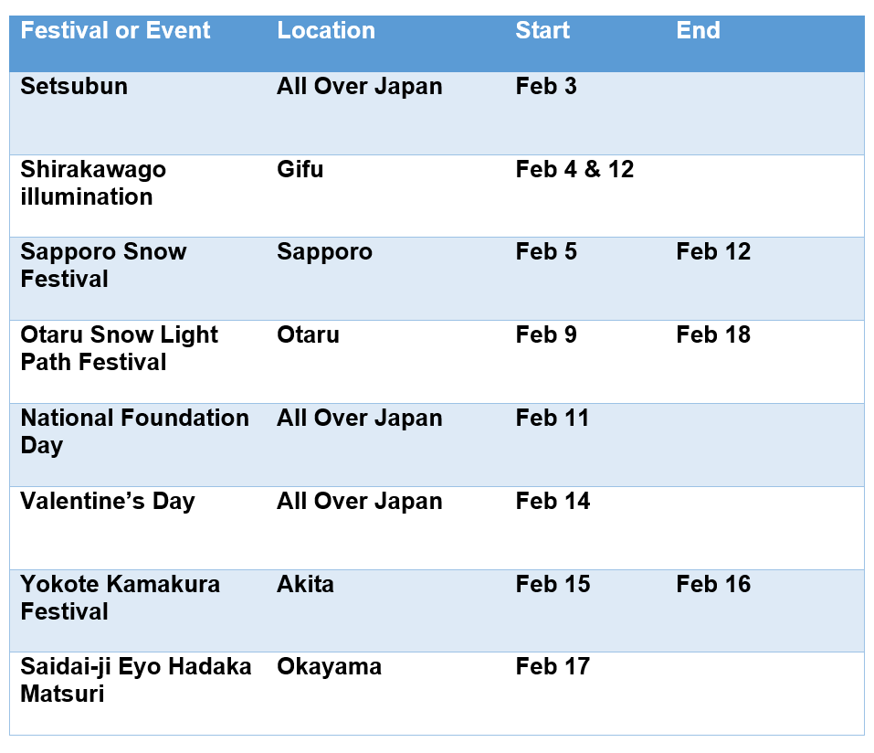 Festivals and Events for February 2018 in Japan