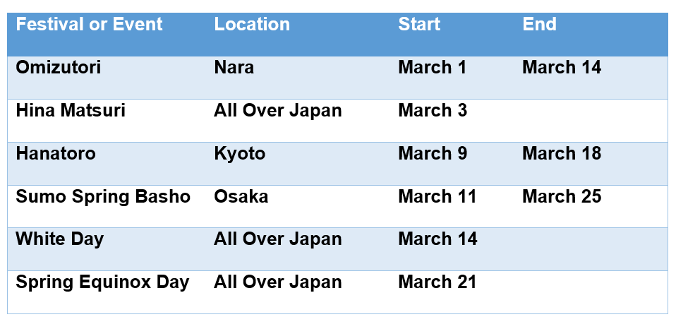 Festivals and Events for March 2018 in Japan
